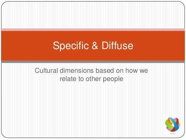 Cultural dimensions based on how we relate to other people Specific & Diffuse