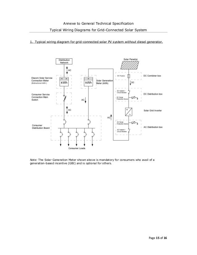 solar pv net metering schematic diagram pictures