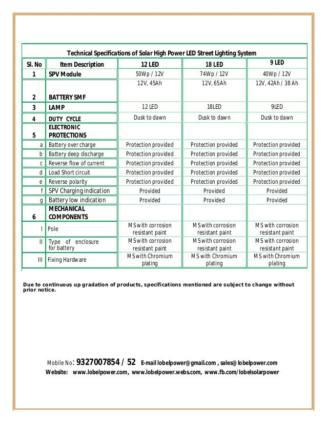 exterior led lighting specifications. 2. technical specifications of solar high power led street lighting exterior led