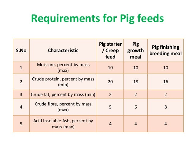 feed additives for swine Our current knowledge of swine gut health and how this changes our past view of  12:05 — can feed additives contribute to overcoming challenges in the asian.