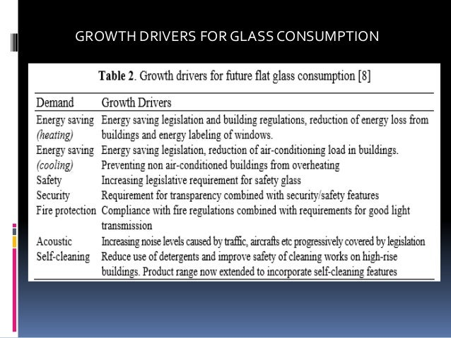 Specification of glass