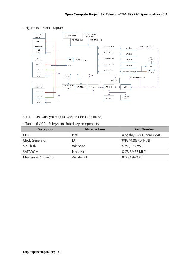 Specification skt cna ssx2-rc 20160821