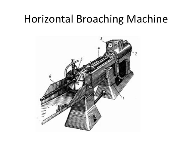 Specifications of lapping, honing and broaching machine