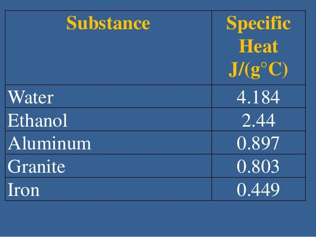 Specific heat capacity ppt for Specific heat table j gc