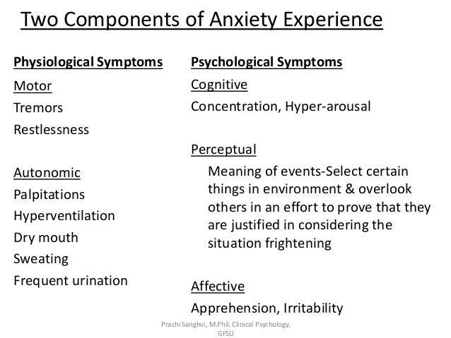 psychology fear anxiety Attached fear and anxiety in psychology of coaching presentation fear and anxiety described anxiety is a feeling which develops as a result if being.