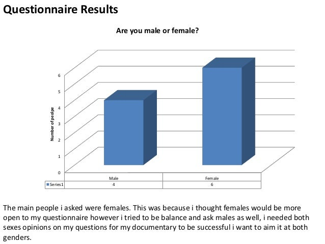 Questionnaire Results                                       Are you male or female?                                6      ...