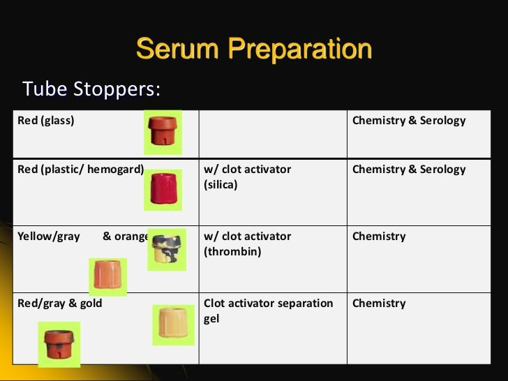 Collection Procedure For Blood Cultures 8 Steps To Critical Thinking - image 4