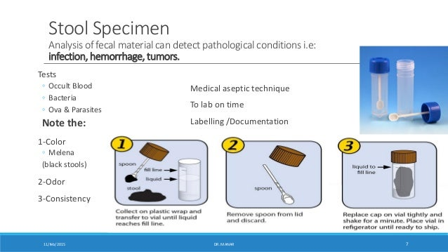 Specimen collection dr manar-nursing