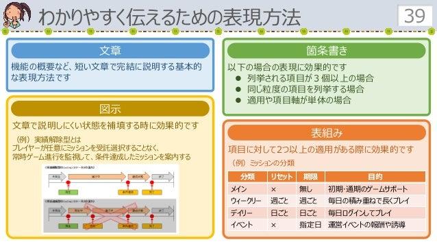 わかりやすく伝えるための表現方法 39 機能の概要など、短い文章で完結に説明する基本的 な表現方法です 項目に対して2つ以上の適用がある際に効果的です (例)ミッションの分類 以下の場合の表現に効果的です  列挙される項目が3個以上の場合 ...