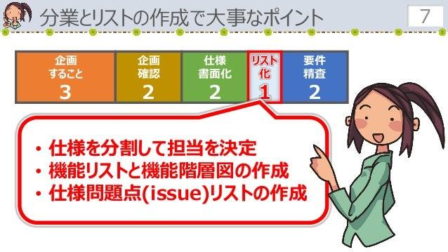 分業とリストの作成で大事なポイント 7 企画 すること 3 企画 確認 2 仕様 書面化 2 要件 精査 2 リスト 化 1 • 仕様を分割して担当を決定 • 機能リストと機能階層図の作成 • 仕様問題点(issue)リストの作成