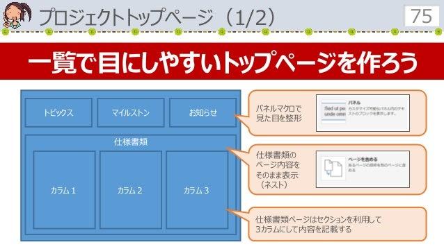 プロジェクトトップページ(1/2) 75 一覧で目にしやすいトップページを作ろう トピックス マイルストン お知らせ 仕様書類 カラム1 カラム2 カラム3 パネルマクロで 見た目を整形 仕様書類の ページ内容を そのまま表示 (ネスト) 仕様...