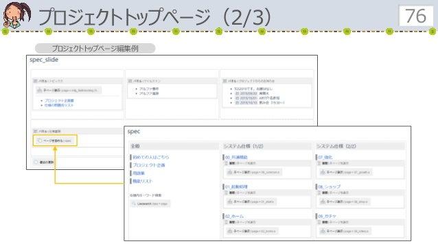 プロジェクトトップページ(2/3) 76 プロジェクトトップページ編集例