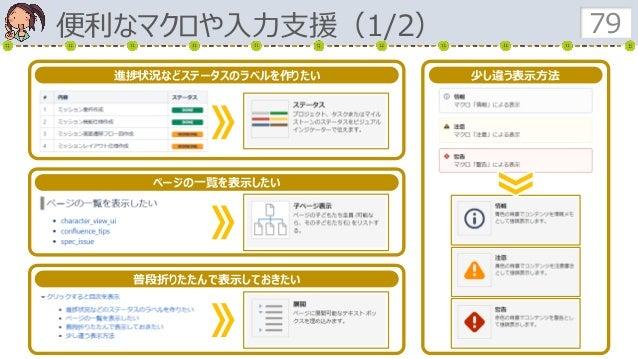 便利なマクロや入力支援(1/2) 79 進捗状況などステータスのラベルを作りたい ページの一覧を表示したい 普段折りたたんで表示しておきたい 少し違う表示方法
