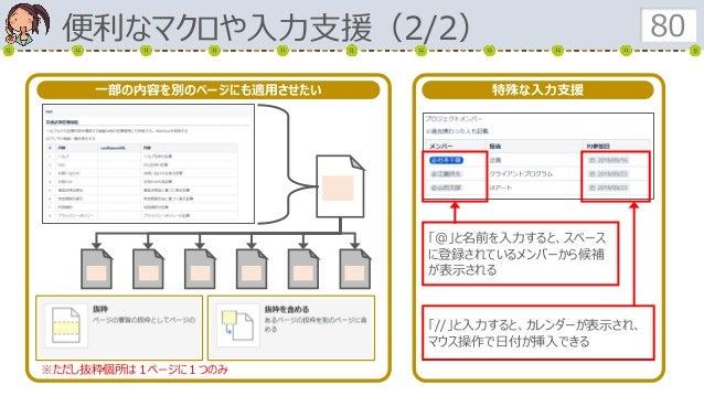 便利なマクロや入力支援(2/2) 80 一部の内容を別のページにも適用させたい 特殊な入力支援 「@」と名前を入力すると、スペース に登録されているメンバーから候補 が表示される 「//」と入力すると、カレンダーが表示され、 マウス操作で日付が...