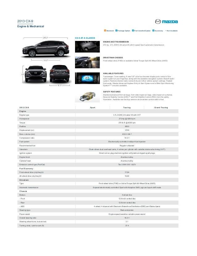 2013 mazda cx-9 specifications