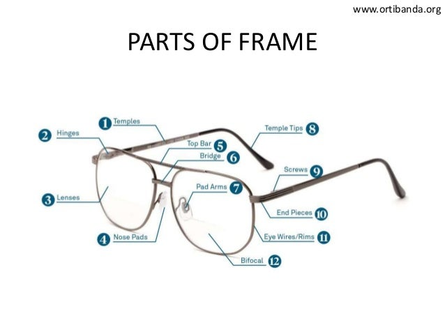 PARTS OF SPECTACLE FRAME