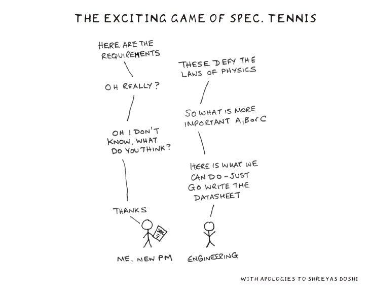 Requirements Tennis