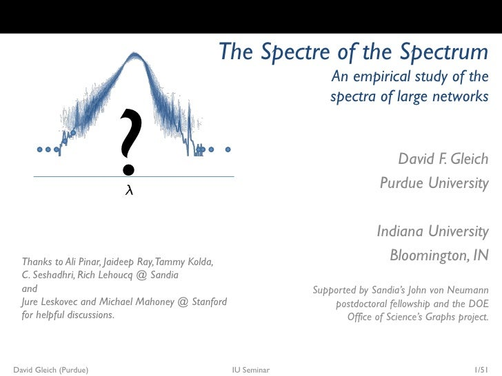 The Spectre of the Spectrum                                                                   An empirical study of the   ...