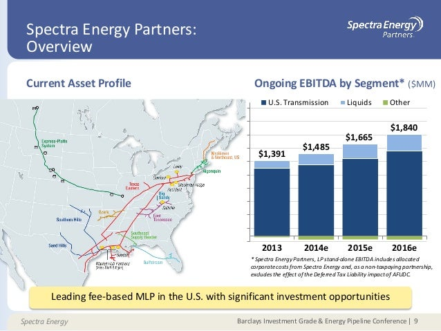 Spectra Energy East Tennessee Natural Gas