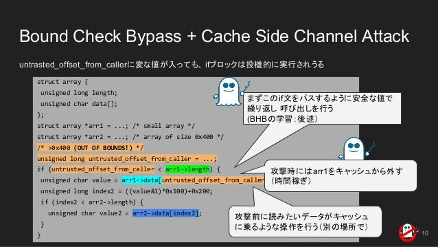 Bound Check Bypass + Cache Side Channel Attack untrasted_offset_from_callerに変な値が入っても、 ifブロックは投機的に実行されうる 10 struct array { ...