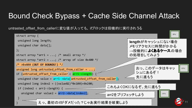 Bound Check Bypass + Cache Side Channel Attack untrasted_offset_from_callerに変な値が入っても、 ifブロックは投機的に実行されうる 11 struct array { ...