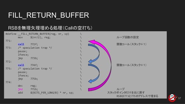FILL_RETURN_BUFFER RSBを無理矢理埋める処理(Callの空打ち) 37 #define __FILL_RETURN_BUFFER(reg, nr, sp)  mov $(nr/2), reg;  ループ回数の設定 771: ...