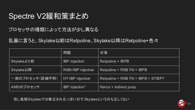 Spectre V2緩和策まとめ プロセッサの種類によって方法が少し異なる 乱暴に言うと、Skylake以前はRetpoline、Skylake以降はRetpoline+色々 41 問題 対策 Skylakeより前 IBP injection ...