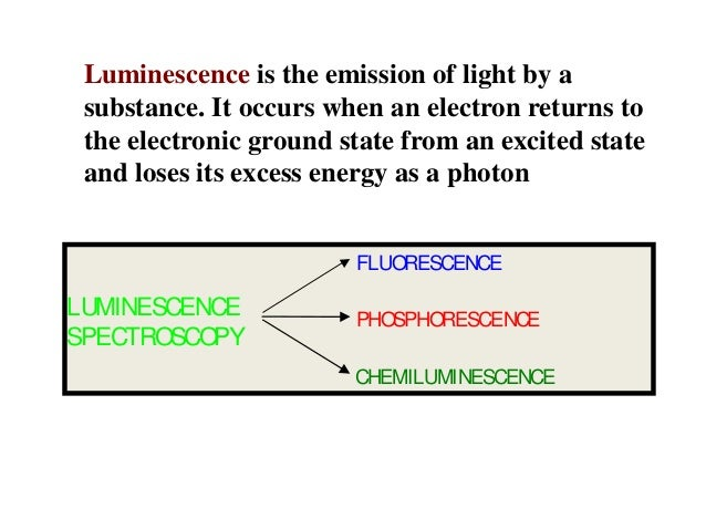 Luminescence is the emission of light by a substance. It occurs when an electron returns to the electronic ground state fr...