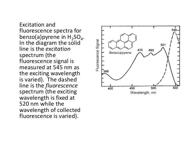 Spectrofluorimetry (www.redicals.com)