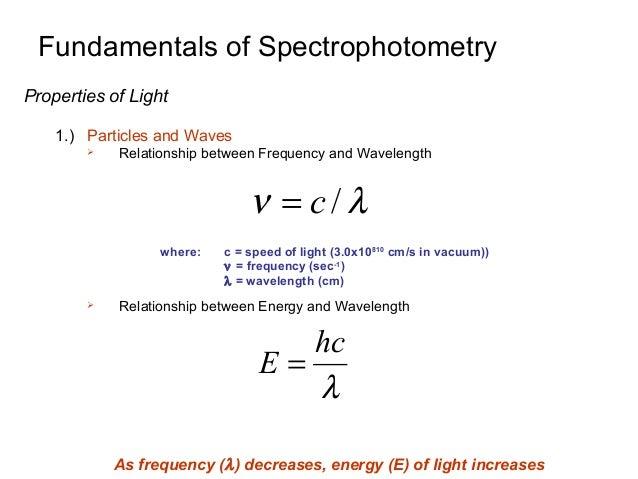 free Non Archimedean L