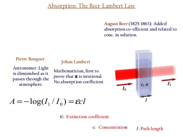 How to calculate concentration from absorbance