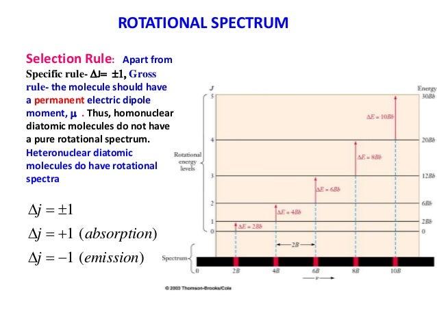 rotational spectroscopy of diatomic molecules pdf