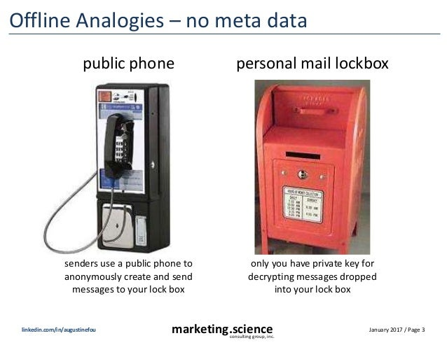 January 2017 / Page 3marketing.scienceconsulting group, inc. linkedin.com/in/augustinefou personal mail lockbox only you h...
