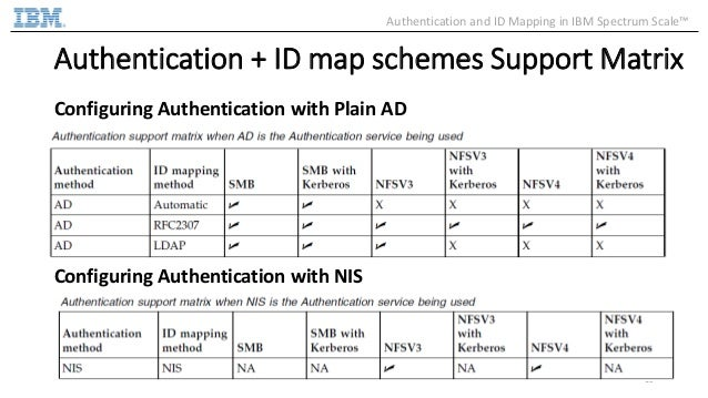 IBM Spectrum Scale Authentication for File Access - Deep Dive