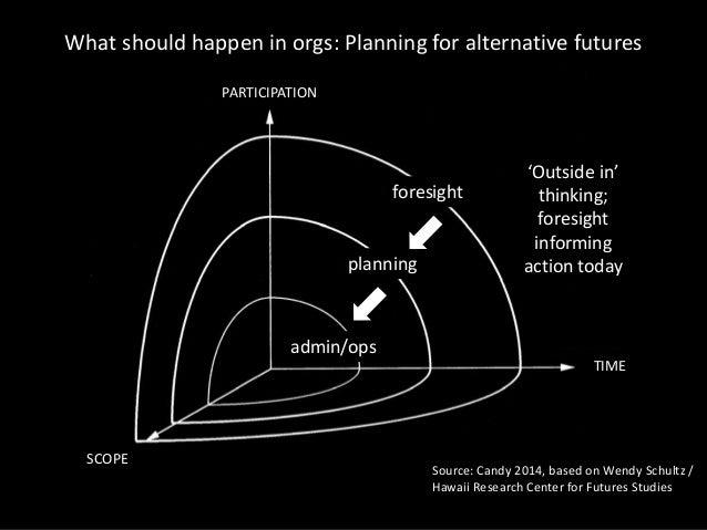 Speculative Design and Experiential Futures  Slide 3