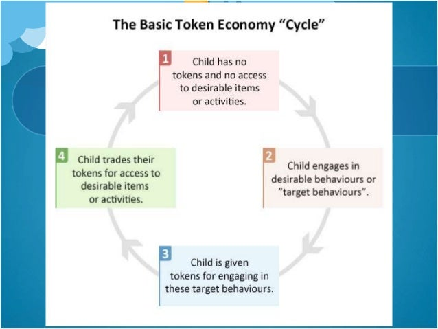 token economies essay Free essay: a token economy is an intensive, in-class positive reinforcement program for building up and maintaining appropriate classroom performance and.