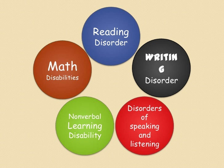 4 learning disability definition and types sped 4 learning disability definition and types ccuart Image collections