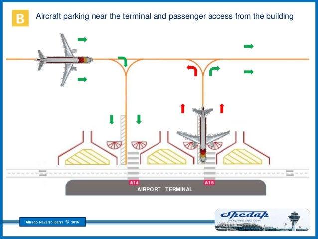 Spedap Airport Design