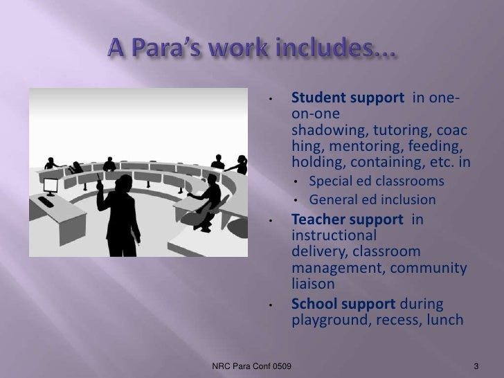 Opportunities for Advancement in Special Education