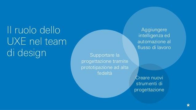 Il ruolo dello UXE nel team di design Creare nuovi strumenti di progettazione Supportare la progettazione tramite prototip...