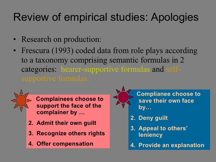 Review of empirical studies: Apologies   <ul><li>Research on production:  </li></ul><ul><li>Frescura (1993) coded data fro...