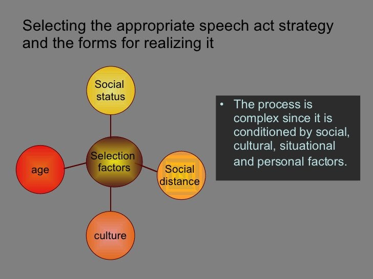 Selecting the appropriate speech act strategy and the forms for realizing it <ul><li>The process is complex since it is co...