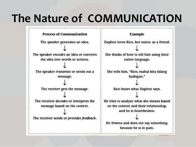 nature of communication process