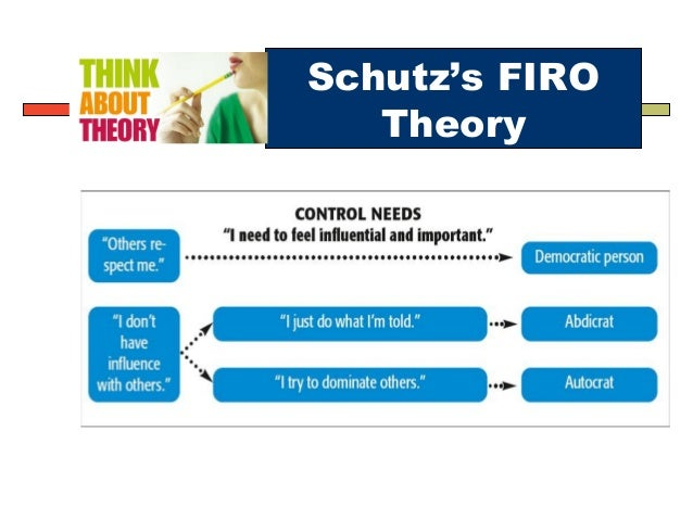 schutz's theory of interpersonal needs Upon group performance: an extension of schutz's firo theory  the results  are in the direction predicted from the firo theory and explained by the role.
