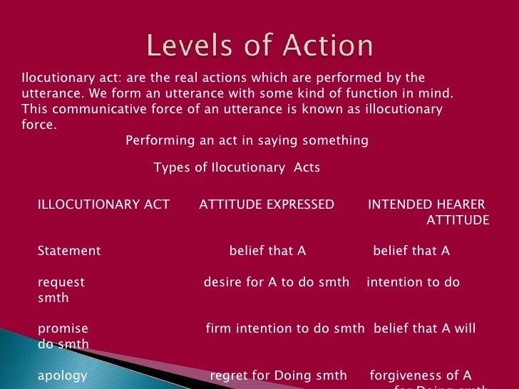 speech acts 美国的哲学语言学家约翰 尔对言语行为的探讨,参考实施言外行为的恰当条件(准备条件、诚意条件、命题内容条件、根本条件)对言语行为间接指令进行分类.