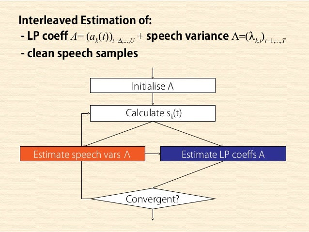 framework for speech enhancement and recognition Machine learning algorithms can lead to significantspeech enhancement, modeling and recognition  framework for speech recognition  speech recognition.