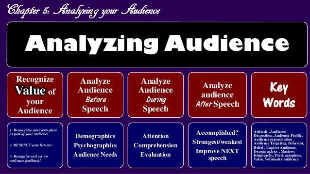 how to analyze a speech