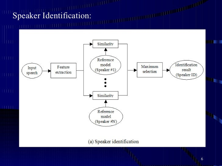 matlab spekaer identification Speaker verification system - matlab source code there are two major applications of speaker recognition te.