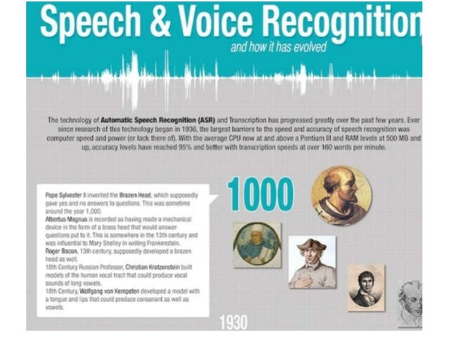 NaturallySpeaking Professional 12 releasedAugust 2012KnowBrainer 2012 released August 2012Speech Recognition Has Never Bee...