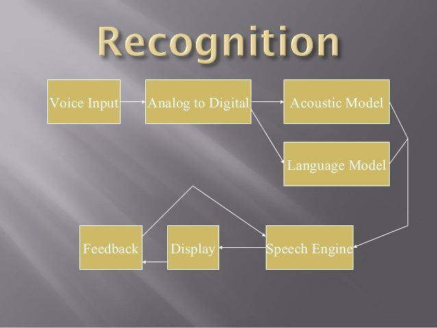 artificial intelligence for speech recognition ppt free download